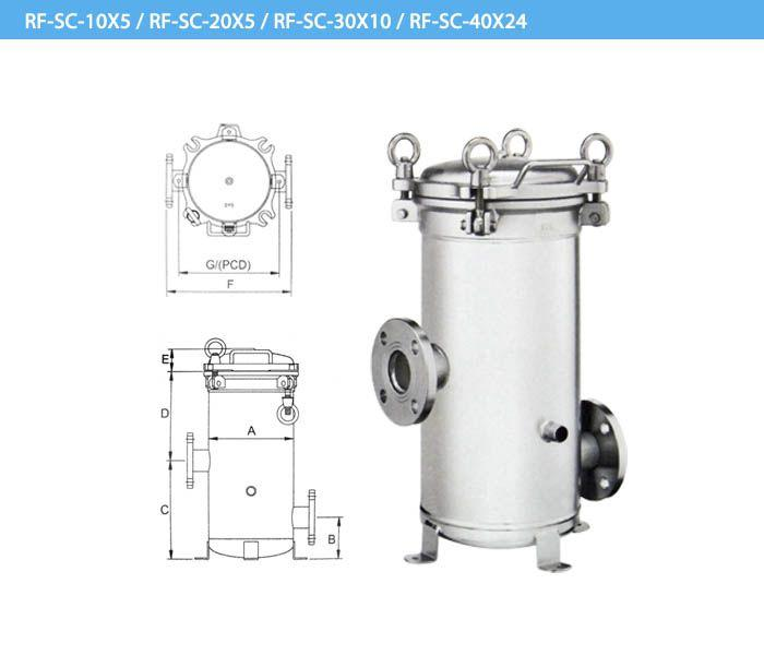 Мультипатронный фильтр RS-SC-10X5